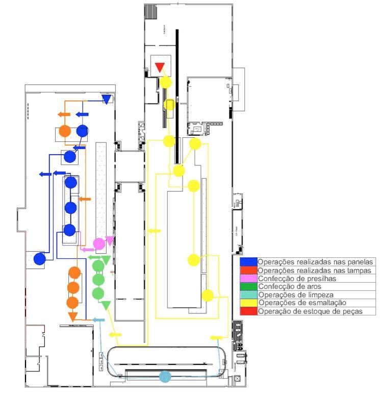 Mapofluxograma processo de produção